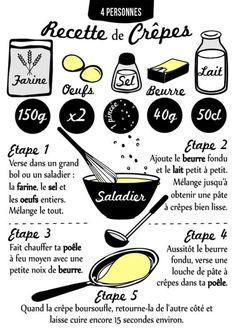 6 recettes très différentes pour faire des crêpes