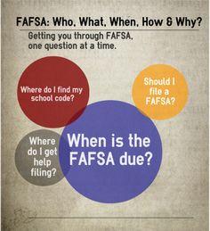 FAFSA Questions, help?