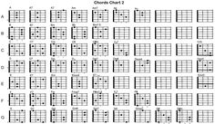 All Guitar Chords All Guitar Chords Accomplice Music. All Guitar Chords Sixty Guitar Chords For All Fourths Tuning Pages 1 20 Text. All Guitar Chords . Free Guitar Chords, Acoustic Guitar Chords, Guitar Chords Beginner, Music Chords, Ukulele Chords, Guitar For Beginners, Guitar Riffs, Fingerstyle Guitar, Guitar Scales Charts