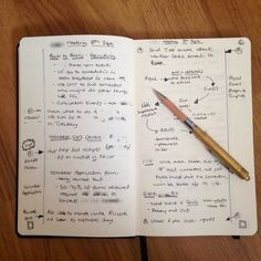 How to take notes like a pro with Notes to Done