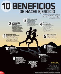 La actividad física regular fortalece el cuerpo y ayuda a disminuir el riesgo de enfermedades. Conoce algunos de sus principales beneficios. Día Internacional de la Actividad Física. #Infografía