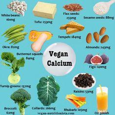 Vegán étel piramis Megosztottam a múltkor Instagramon és Facebookon egy grafikát a vegán fehérje forrásokról. Nagy sikere volt és érdeklődtetek néhányan a kálcium forrásokról is. Így összegyűjtöttem néhány kiváló grafikát, amelyek a különböző tápanyagok,
