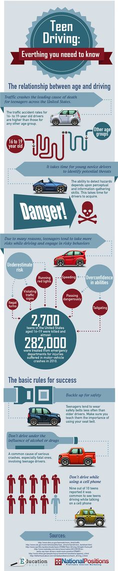 #TeenDriving: Everything You Need To Know #Infographic
