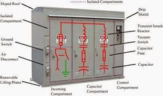 Capacitor and Harmonic Filter Banks for Medium Voltage Utility - Electrical Engineering Pics: Capacitor and Harmonic Filter Banks for Medium Voltage Utility