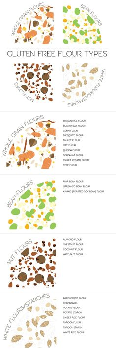 gluten sustitutos de cocina gratuitas http://beautifully-blended.com/wp-content/uploads/2013/08/gluten-intolerance.jpg