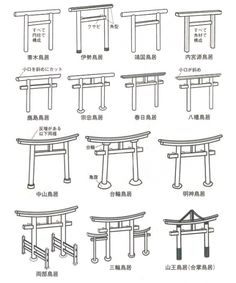 Japanese Gate, Japanese Garden Design, Japanese House, Japanese Interior Design, Japanese Gardens, Japan Design, Torii Gate, Chinese Architecture, Japan Architecture
