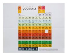 """""""the periodic table of cocktails"""""""