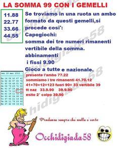 numeri e metodi di occhidigiada58: 2012 Lottery Result Today, Lottery Results, Mayan Numbers, Lottery Numbers, Chart, Games, Silver