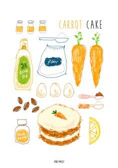 carrot cake recipe illustration instagram@moreparsley_ heavenkim.com