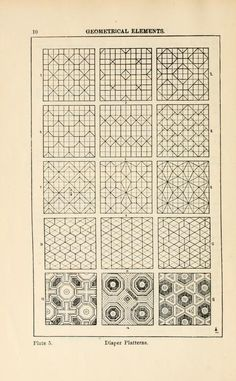 """1898 - From, """"A Handbook of Ornament"""".  by Franz Sales Meyer."""