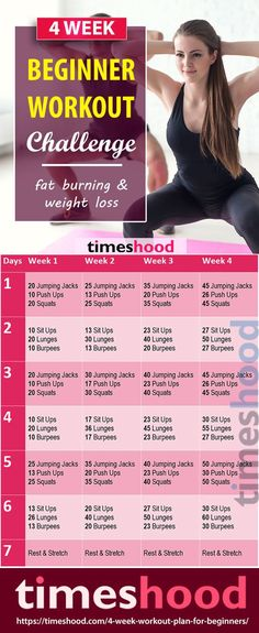 Workout for Beginners: Best Beginner weight loss workout for women. Workout plan for women to lose weight flat belly and strengthen your body. 6 Exercises workout plan for beginners. These Workout also helps to lose weight burn belly fat. 4 Week Workout Plan, Beginner Workout At Home, Weekly Workout Plans, Workout Plan For Beginners, Workout Plan For Women, Weight Loss Workout Plan, At Home Workout Plan, Beginner Workout Challenge, Fat Workout