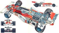 Cherelle Smeith uploaded this image to 'A McLaren M23 Refs'.  See the album on Photobucket.