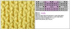 Lace Knitting Stitches, Crochet Patterns, Words, Cable, Sun, Dots, Patterns, Dark Around Eyes, Cabo