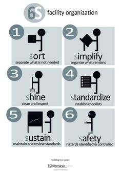 6S is a foundational tool for improving Safety and Organization in the Workplace.