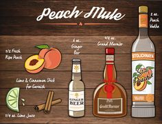 Super Fast Minute Mules for Superbowl Sunday MULE KNOWLEDGE No matter what your sporting leanings or affiliations, Superbowl Sunday is a super fun day to spend […] Grand Marnier, Peach Vodka, Moscow Mule Recipe, Ripe Peach, Super Bowl Sunday, Just Peachy, Fresh Ginger, Cocktails, Drinks