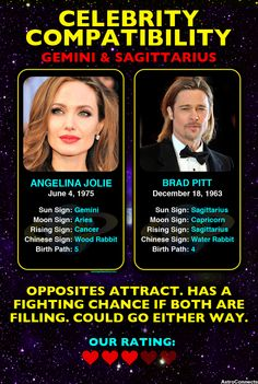 Pisces and sagittarius celebrity couples