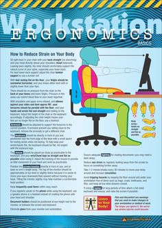 Workstation Ergonomics Basics. Remind workers to focus on the basics to avoid suffering down the road.