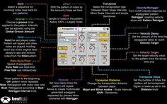 5 Arpeggiator Techniques + Free Cheat Sheet We continue with our Ableton Effects cheat sheet series. Check out the …