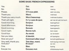 Basic French | FRENCH Learning | Pinterest | Freshman year and French