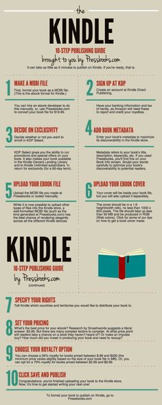 Business infographic & data visualisation A guide to self publishing on Kindle. Infographic Description A guide to self publishing on Fiction Writing, Writing Advice, Writing Resources, Writing Help, Writing A Book, Writing Prompts, Writing Guide, Writing Notebook, Cover Design