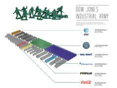 Dow Jones Industrial Infantry - Common Sense