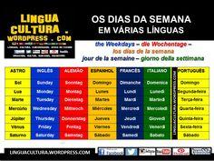 Os dias da semana em português algumas línguas estrangeiras