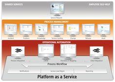Sofigate Services - IT-palveluhallinta