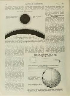 http://www.yorokobu.es/tesla-mis-inventos/