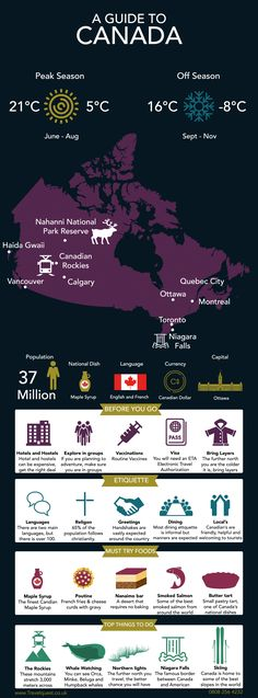 Travel Canada Winter Adventure Ideas For 2019 – Best Travel Destinations Moving To Canada, Canada Travel, Places To Travel, Travel Destinations, Places To Go, Travel Stuff, Canada Winter, Newfoundland Island, Travel Guides