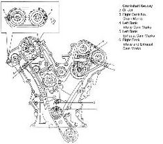 image result for 2000 suzuki grand vitara engine diagram