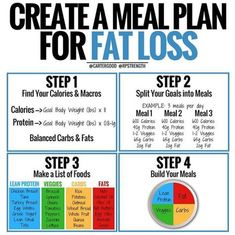 Create a Fat Loss Meal Plan I'm a fan of food tracking and being flexible with food choices. Dieta Macros, Macros Diet, Get Healthy, Healthy Weight, Healthy Tips, Healthy Foods, Food Tracking, Build Muscle Mass, Macro Meals