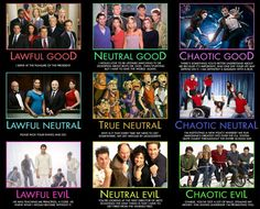 TV Alignment Chart... all great shows