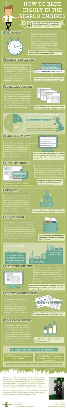 Awesome Infographics  -- How to rank highly in the search engines.
