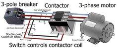 3-phase motor wiring