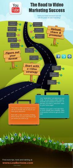 El camino al éxito del vídeo marketing #infografia #infographic #marketing #socialmedia