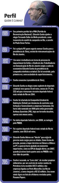 O Supremo Tribunal Federal (STF) confirmou, por unanimidade, a decisão do ministro Teori Zavascki de afastar o deputado Eduardo Cunha (PMDB-RJ) da presidência da Câmara e também suspender seu mandato eletivo. Todos os 11 ministros participaram do julgamento e referendaram liminar de Teori Zavascki, concedida na madrugada de ontem (06/05/2016) #Cunha #PMDB #Política #Infográfico #Infografia #HojeEmDia