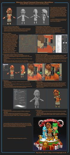 What Are You Working On? 2013 Edition - Page 599 - Polycount Forum
