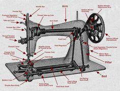 Vintage sewing machine value
