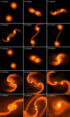 Cosmic Dance: Creation of Supermassive Black Holes        Evolution of two equal sized galaxies colliding and forming a massive cloud of gas that will collapse into black hole.        Credit: Ohio State University