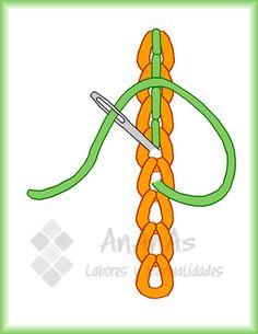 Como su nombre indica, el punto de cadeneta se parece a los eslabones de una cadena. Es uno de los puntos de los que existen más variaciones ya que tiene una capacidad de transformación muy grande,…
