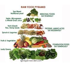 2014 time to eat our way to health