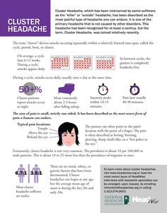 """Cluster headache, which has been nicknamed by some sufferers as the """"killer"""" or """"suicide"""" headache, has been described as the most painful type of headache one can endure."""