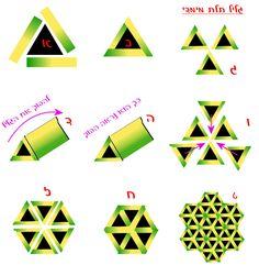 three-dimensional cylinder