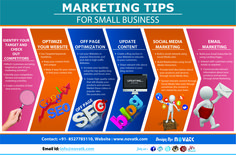 Digital Marketing for Small Business Small Business Marketing, Content Marketing, Digital Marketing, Website Optimization, Care About You, Insight, Social Media, Education, Social Networks