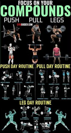 Insanity Workout, Best Cardio Workout, Gym Workouts, Push Day Workout, Workout Splits, Push Pull Legs Workout, Boxer Workout, Week Workout, Training Workouts