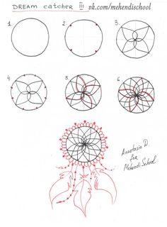 Fascinating Dreamcatcher Weave Patterns 54 Dream Catcher Patterns Tutorial How To Draw Dream