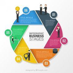 Estágios de negócios infografia