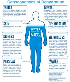 Being #dehydrated can make you tired, grumpy, prone to weight gain, and more.