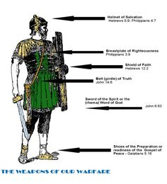 Weapons of Spiritual Warfare Ephesians 6