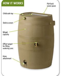 Rain barrel to conserve water